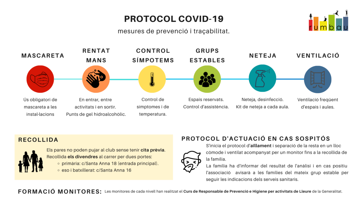 PROTOCOL-COVID-RUMBAU.png